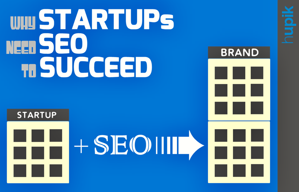 Startups SEO Success - Hupik